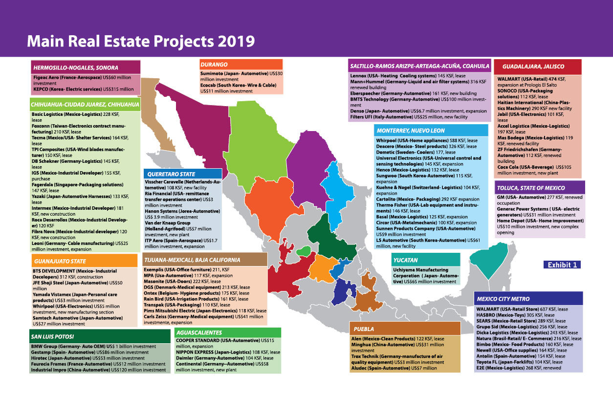 Mexico's Industrial Real Estate Disruptions & Drivers